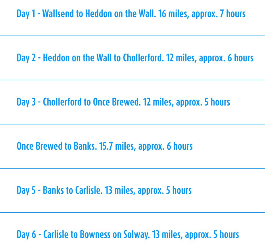 Hadrian's wall itinerary